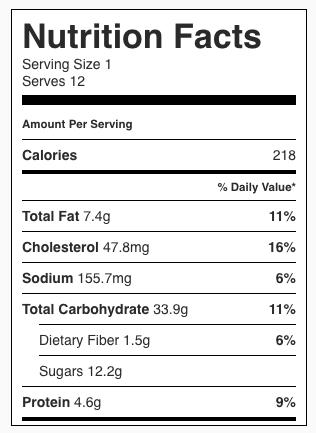 Sweet Potato Cinnamon Rolls Nutrition Facts