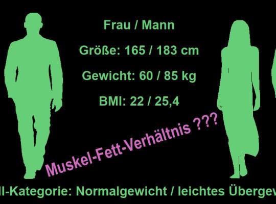Ernaehrungsberatung-Braunscheig-Sonja_Beinlich-BMI-Muskel-Fett-BIA-Koerperszusammensetzung-2