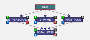 Plataforma INCOMM