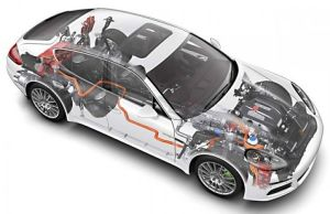Guide to Buying Plugin Hybrid and Electric Cars | eBay