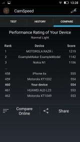 Resultados de CamSpeed K5 2/2