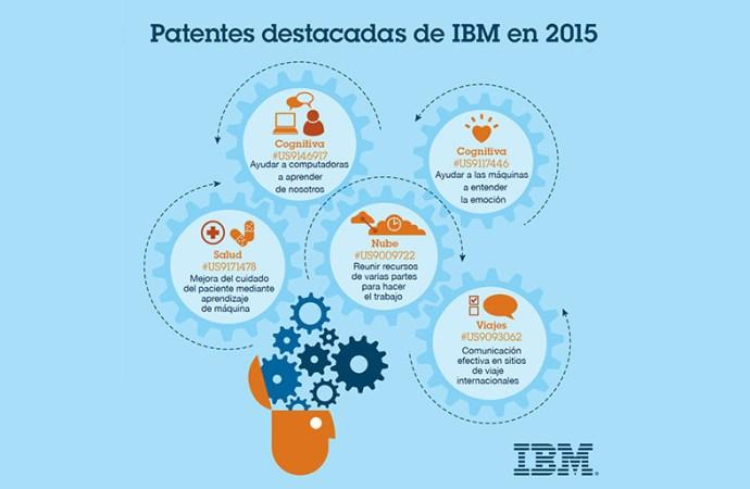 IBM es número 1 en patentes por 23 años consecutivos