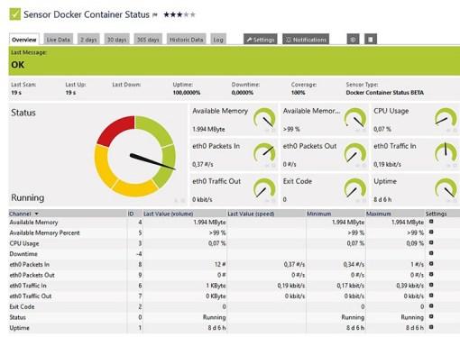 Paessler AG ofrece sensor dedicado a Docker Containers