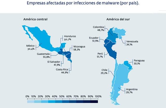 El 40% de las empresas sufrió un ataque de malware