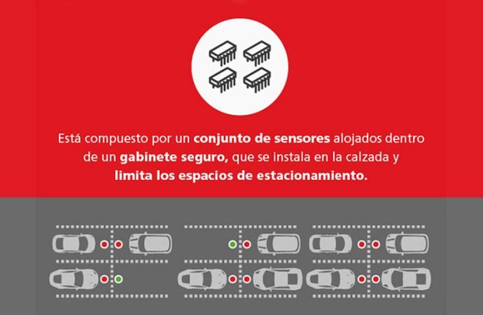 EXO hace posible el estacionamiento inteligente en Argentina