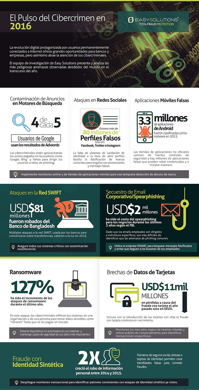 infografia-informe-de-amenazas-septiembre-2016