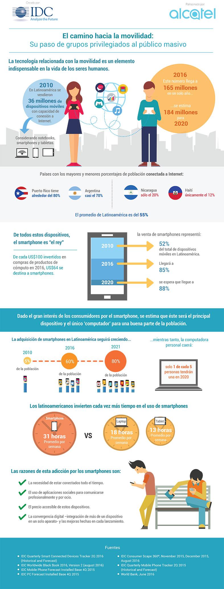 infografia-alcatel-el-camino-hacia-la-movilidad