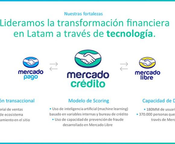 MercadoCrédito-11