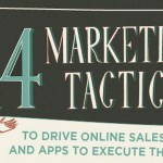 14 Marketing Tactics to Drive Online Sales