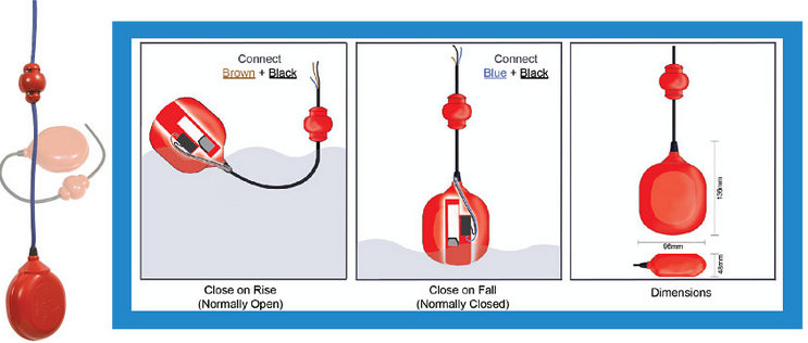 How to control level of a tank with float switch. - Electrical BlogElectrical Blog