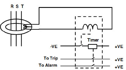 Ground or Earth fault protection Relay- RCB, RCD