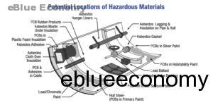 eBlue_economy_rerospect