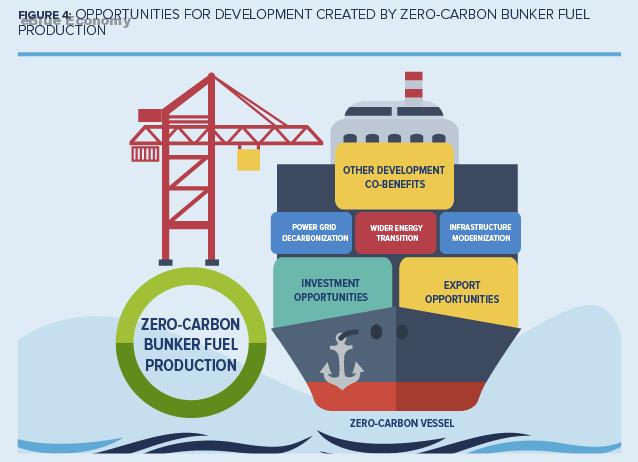 eBlue_economy_Launching the Mærsk Mc-Kinney Møller Center for Zero Carbon Shipping
