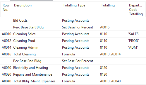 Account Schedules Microsoft Dynamics NAV 2013 im1