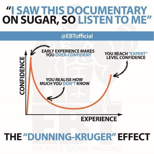 Dunning Kruger