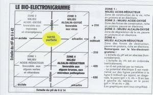 diagramme 002