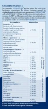 tableau_performance_cartouche_hydropure