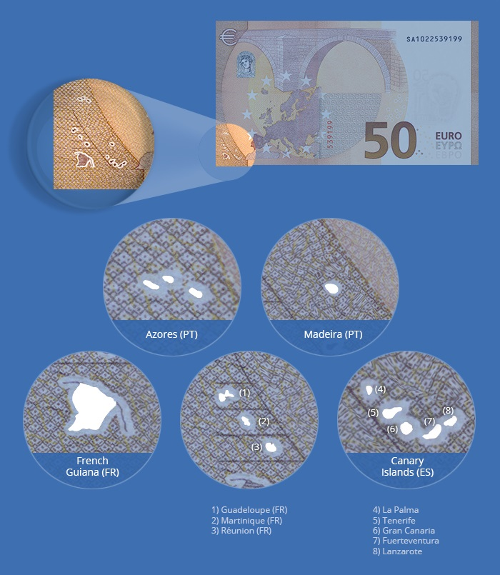 Euro features