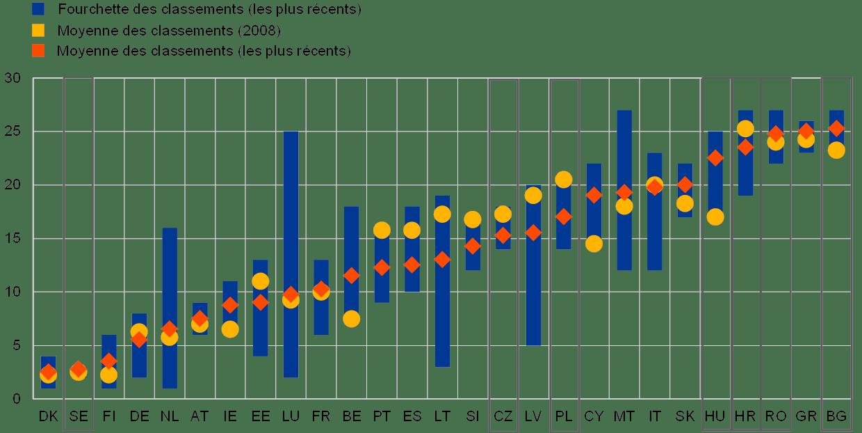 Rapport De La Bce Sur La Convergence Juin 2020