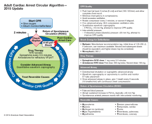 2010-Integrated_Updated-Circulation-ACLS-Cardiac-Arrest-Circular-Algorithm