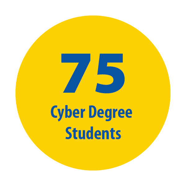 75 Cyber Degree Students