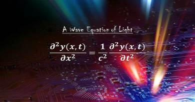 The wave equations of light