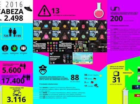 infografia-web-corregida