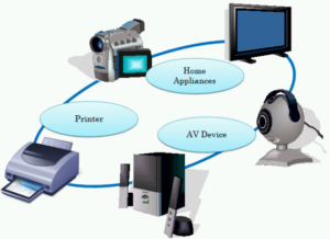 ECHIP CONTROL SYSTEMS