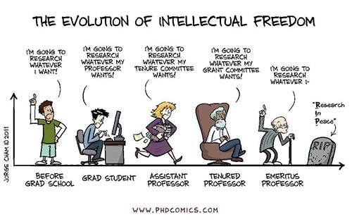 intellectual-freedom