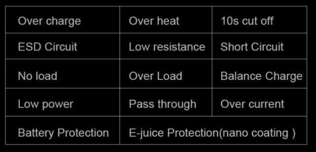 Artery Hive 200 protect