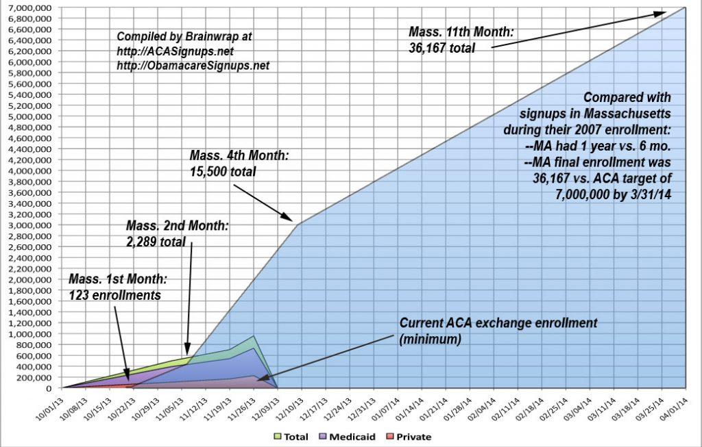 aca_chart_mass