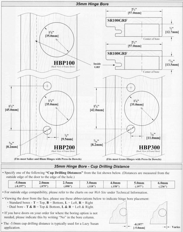 Cabinet Door Hinge Placement Guide Www Stkittsvilla Com