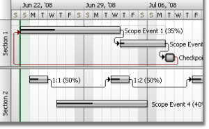 GanttChart is a full featured and customizable GANTT charting component.