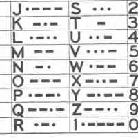 Traductorbinario.com código binario para tus enlaces
