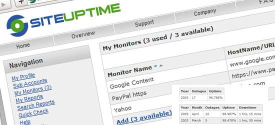 HostTracker y SiteUptime, servicios de monitoreo de hosting