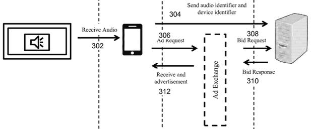 Aplicaciones espía en el móvil mediante ultrasonido SilverPush