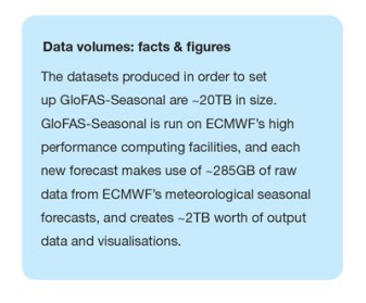 GloFAS-Seasonal facts and figures