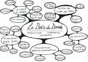 Mellionnec (22), Permaculture humaine et sociale au Bois du Barde @ Le Bois du Barde