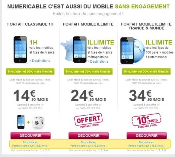 Offres mobiles Numéricable