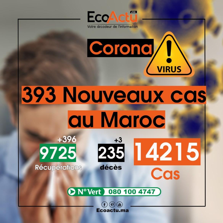 coronavirus au maroc