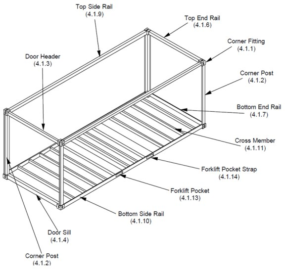 Figure 4.1 Shipping Container Primary Structural Components