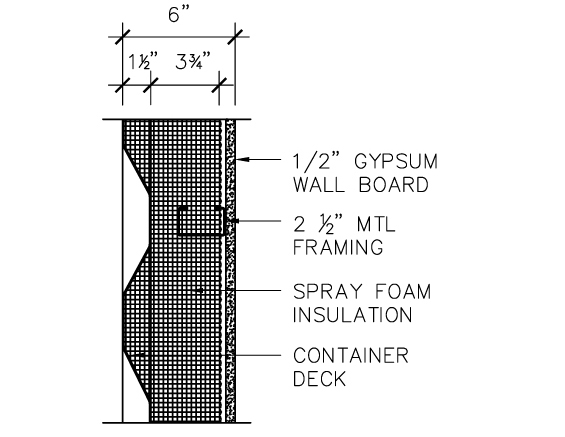 Typical Exterior Container Wall