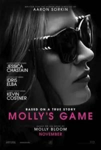 Molly's Game Box Office USA