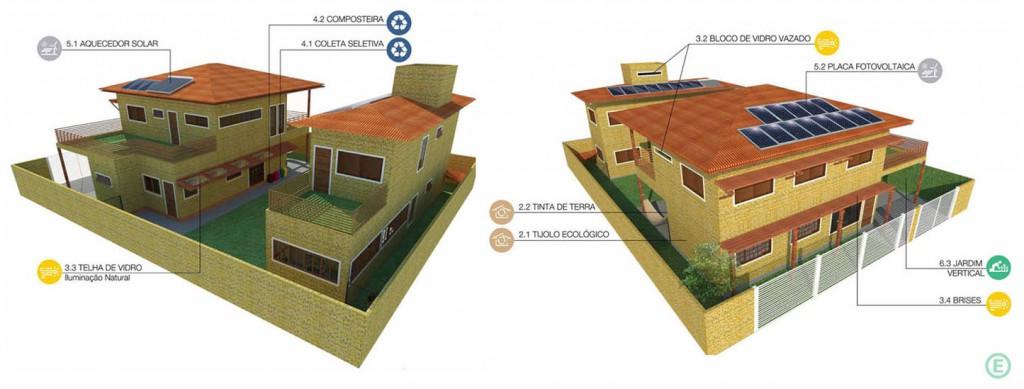 arquitetura-sustentavel-minas-gerais-foto