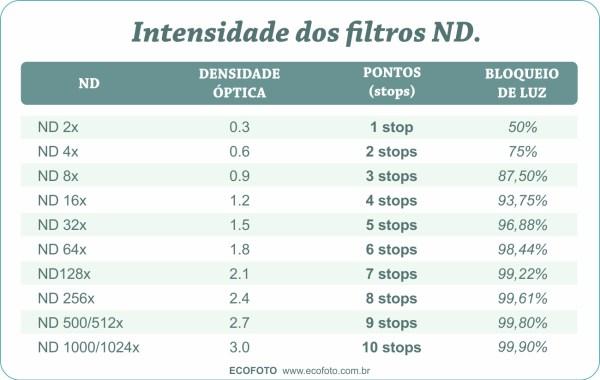 filtros_nd_tabela