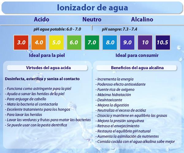 acido urico 6.4 mg dl valores normales de acido urico en orina pdf el alcohol y el acido urico