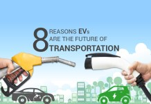 future-of-electronic-vehicles-infographic