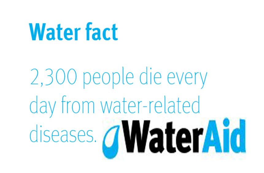 WaterAid India