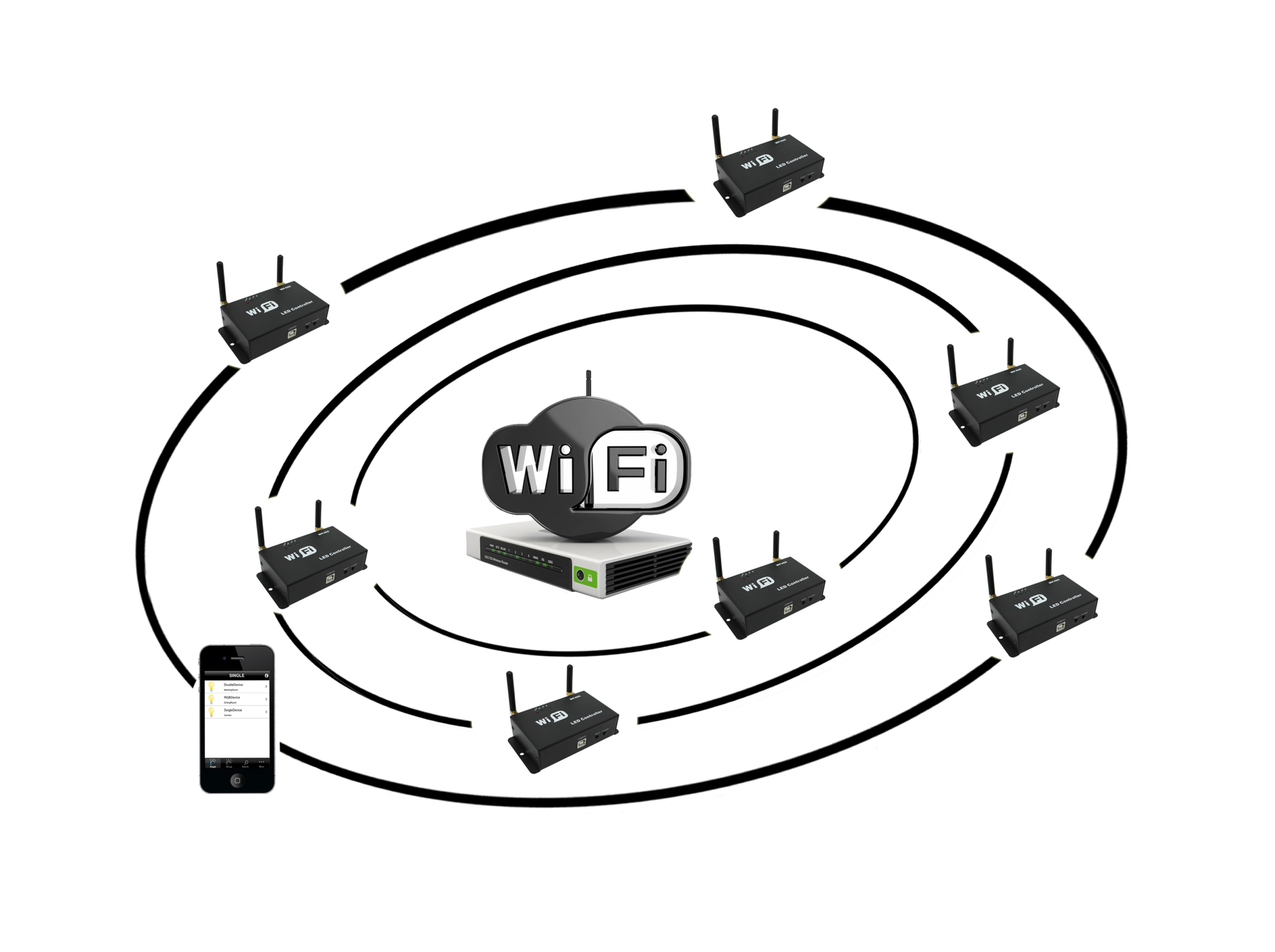 Wf400 Wifi Router Led Controler 5 24vdc