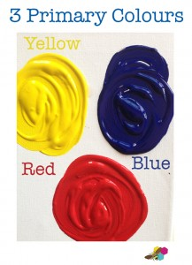 primary color mixing paints non toxic canvas paint safe non toxic children's kids toddlers art